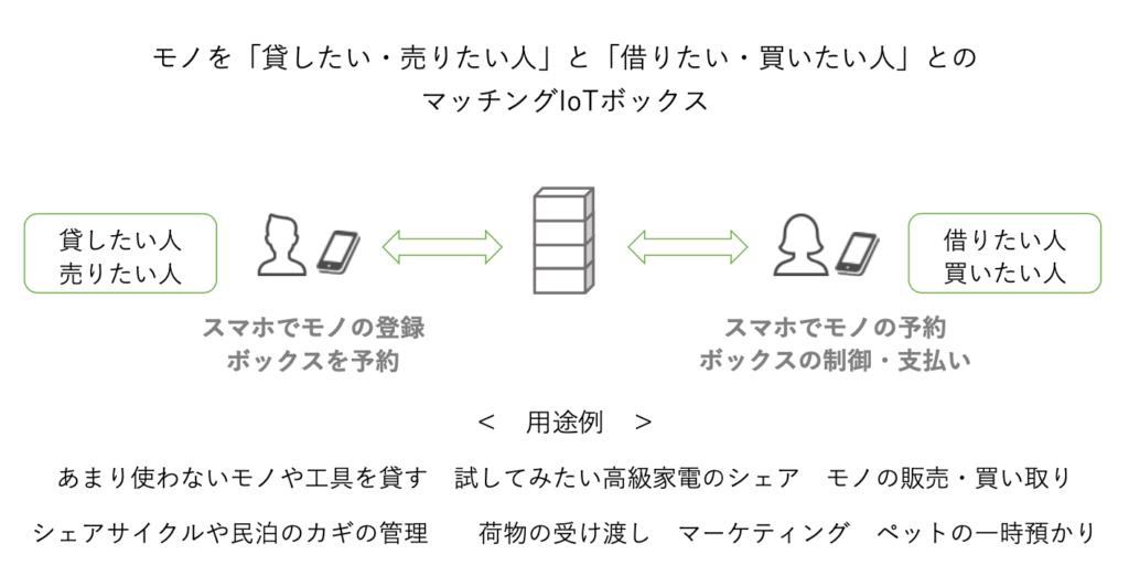 stock_share